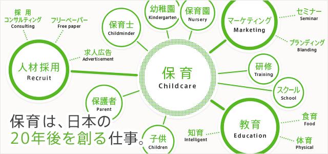 保育は、日本の20年後を創る仕事。