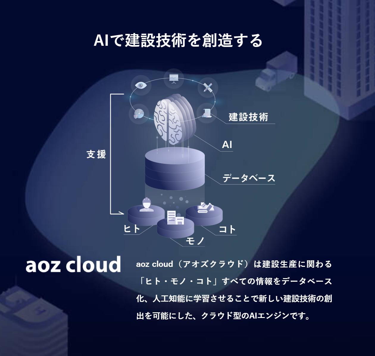 クラウド型AIエンジン『aoz cloud』